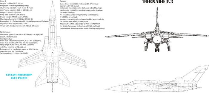 Fantasy Printshop Mug Print FPM 205 Tornado F3